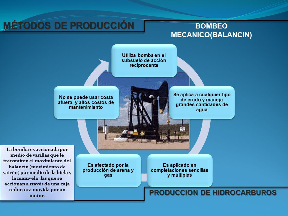 BOMBEO MECANICO(BALANCIN)