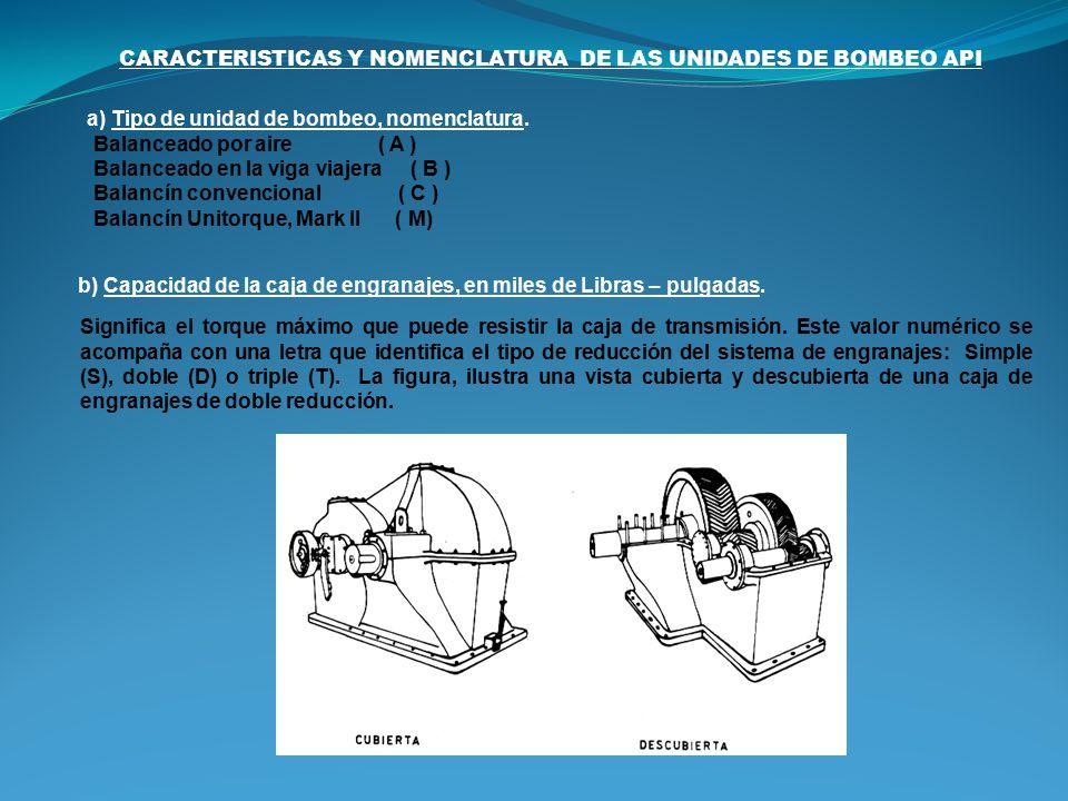 CARACTERISTICAS Y NOMENCLATURA DE LAS UNIDADES DE BOMBEO API