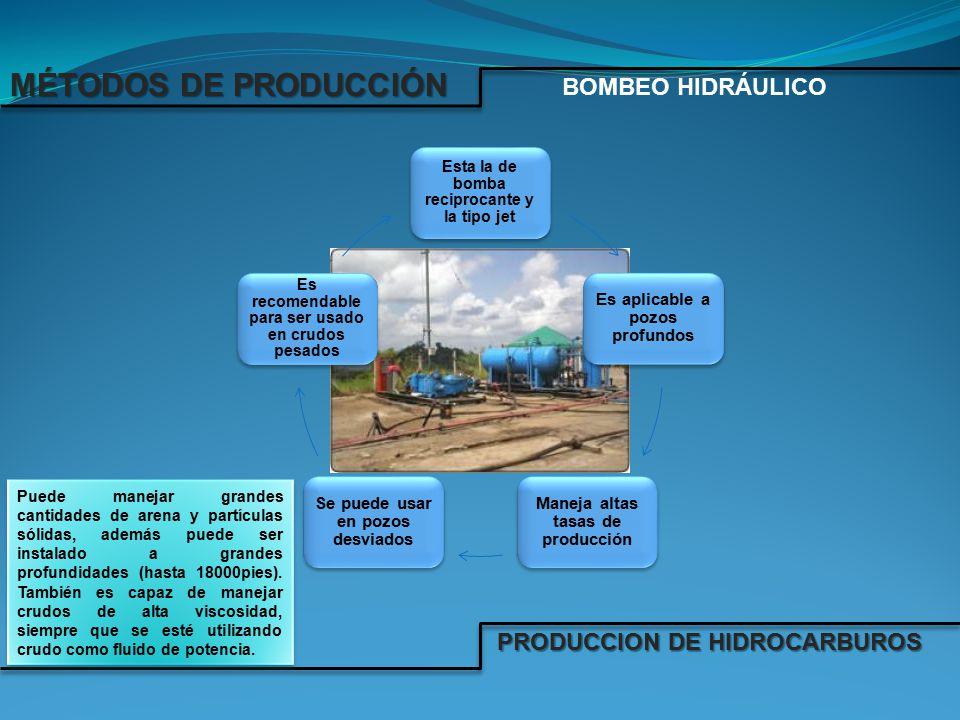 MÉTODOS DE PRODUCCIÓN BOMBEO HIDRÁULICO PRODUCCION DE HIDROCARBUROS