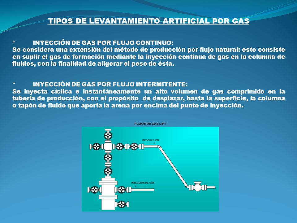 TIPOS DE LEVANTAMIENTO ARTIFICIAL POR GAS