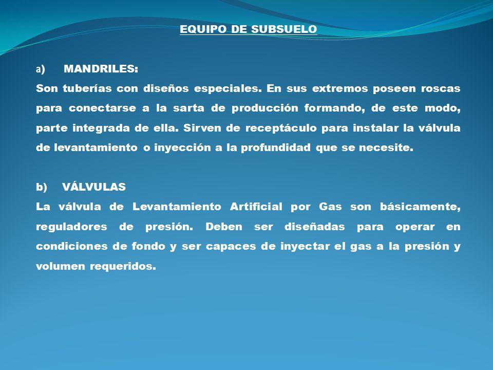 EQUIPO DE SUBSUELO a) MANDRILES: