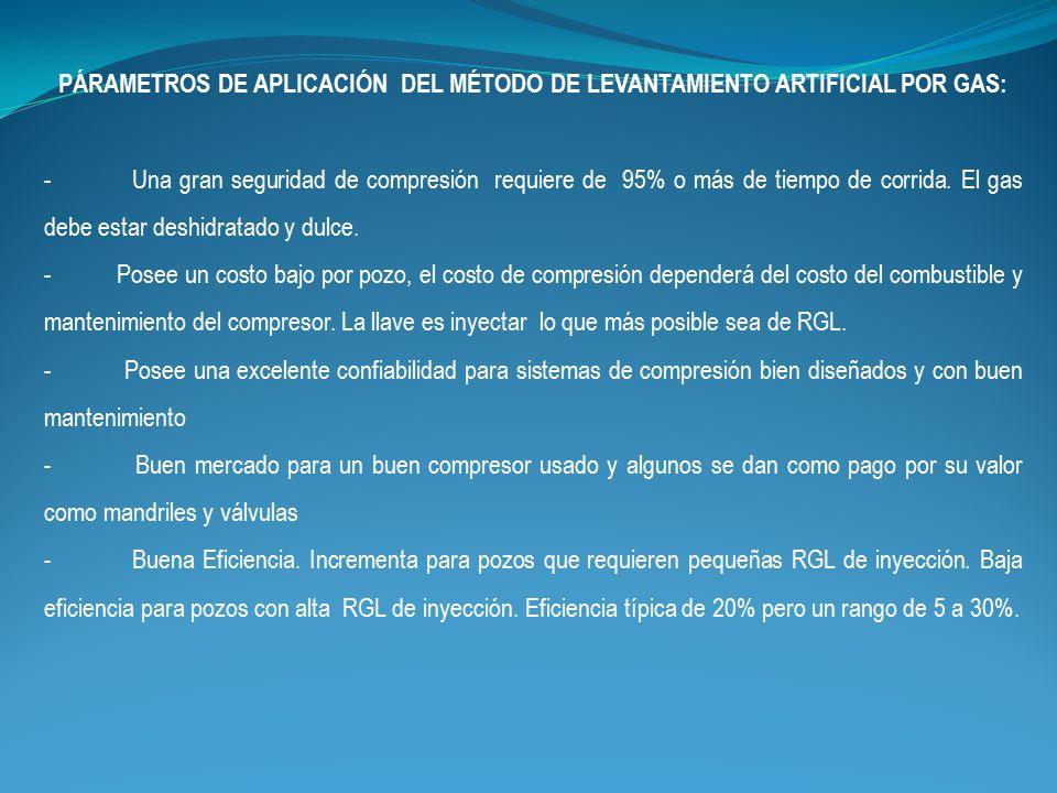 PÁRAMETROS DE APLICACIÓN DEL MÉTODO DE LEVANTAMIENTO ARTIFICIAL POR GAS: