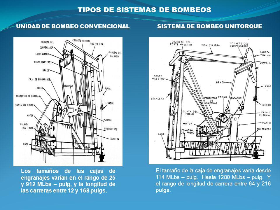 UNIDAD DE BOMBEO CONVENCIONAL SISTEMA DE BOMBEO UNITORQUE