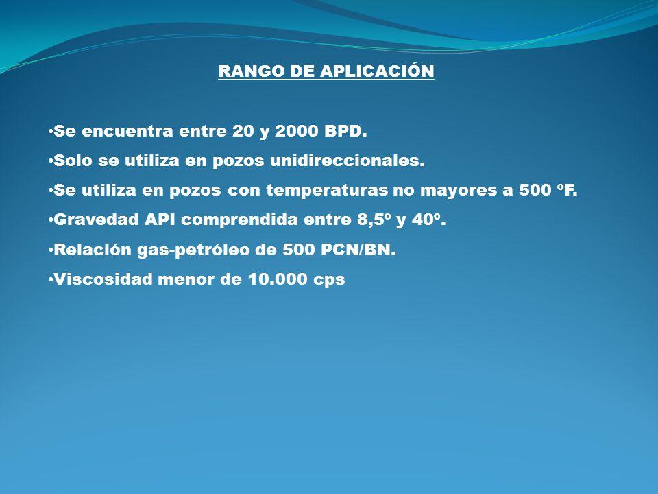 RANGO DE APLICACIÓN Se encuentra entre 20 y 2000 BPD. Solo se utiliza en pozos unidireccionales.