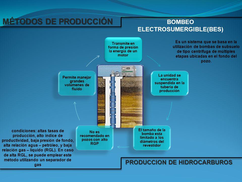 BOMBEO ELECTROSUMERGIBLE(BES)