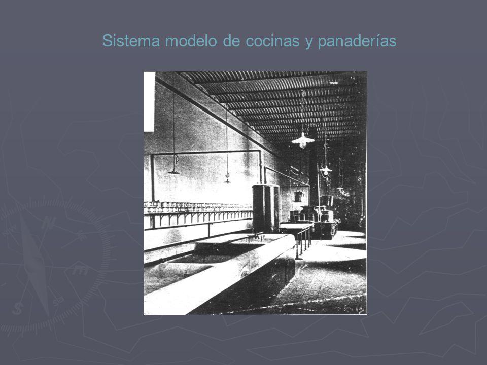 Sistema modelo de cocinas y panaderías