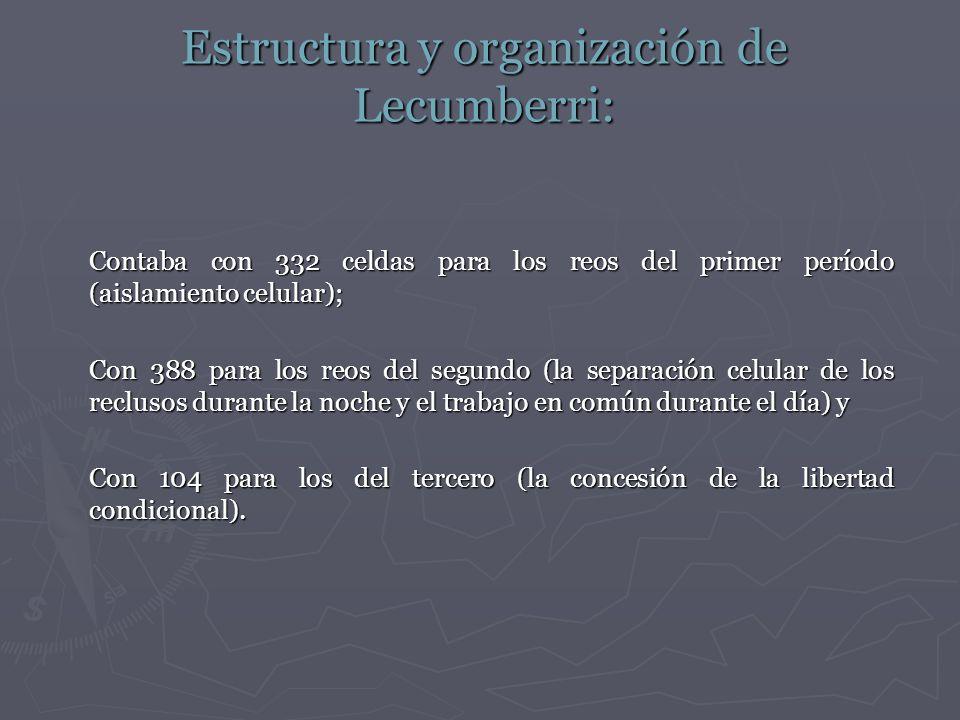 Estructura y organización de Lecumberri: