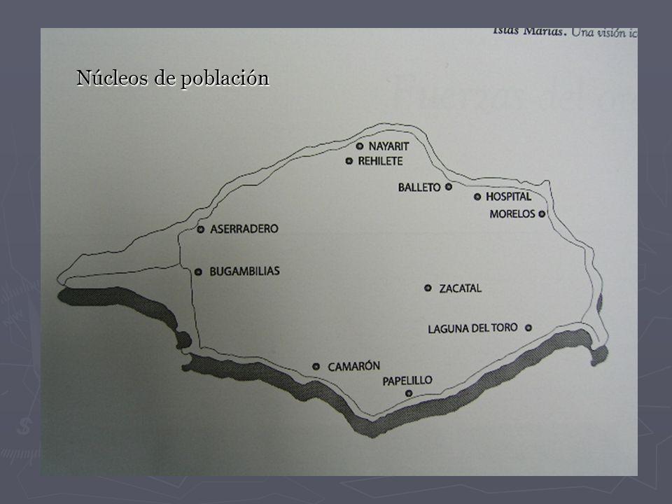 Núcleos de población
