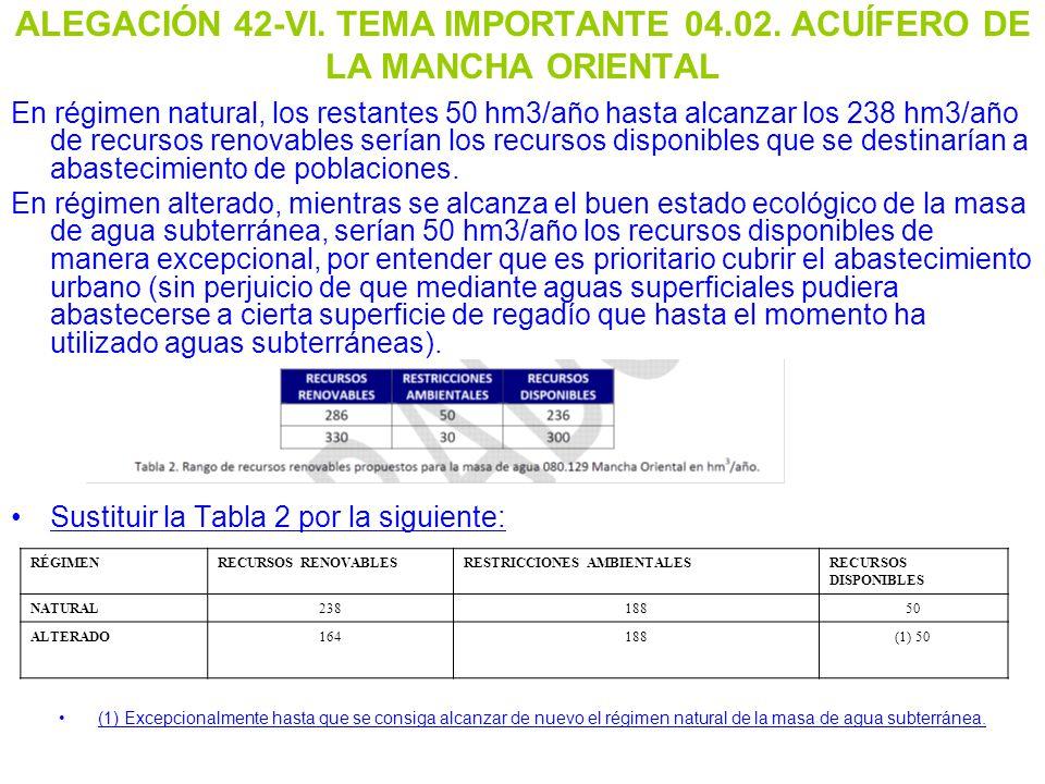 ALEGACIÓN 42-VI. TEMA IMPORTANTE 04.02. ACUÍFERO DE LA MANCHA ORIENTAL