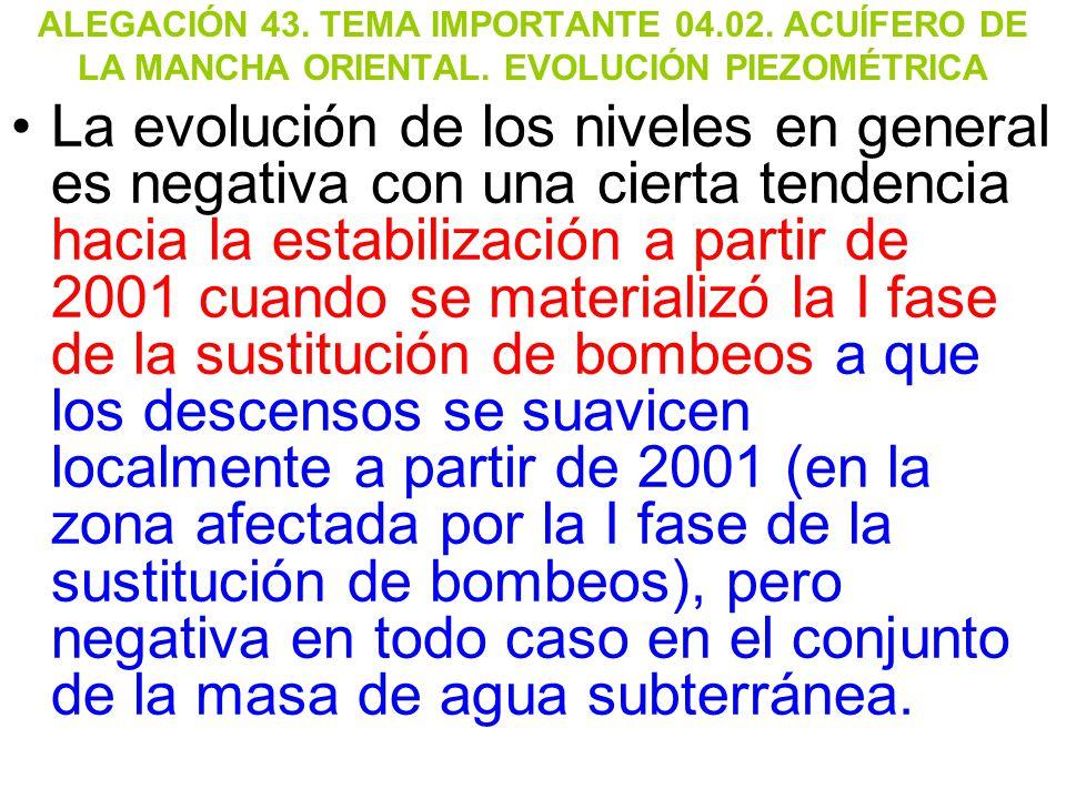 ALEGACIÓN 43. TEMA IMPORTANTE 04. 02. ACUÍFERO DE LA MANCHA ORIENTAL
