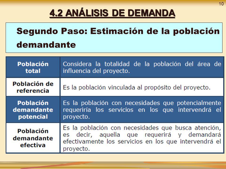 10 4.2 ANÁLISIS DE DEMANDA Segundo Paso: Estimación de la población demandante