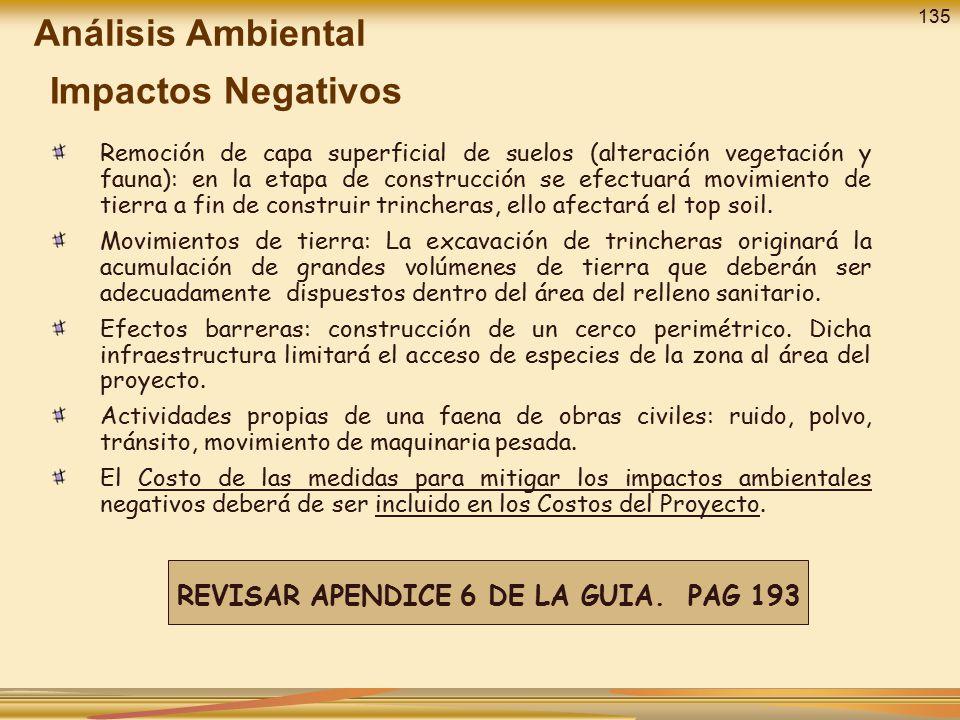 REVISAR APENDICE 6 DE LA GUIA. PAG 193