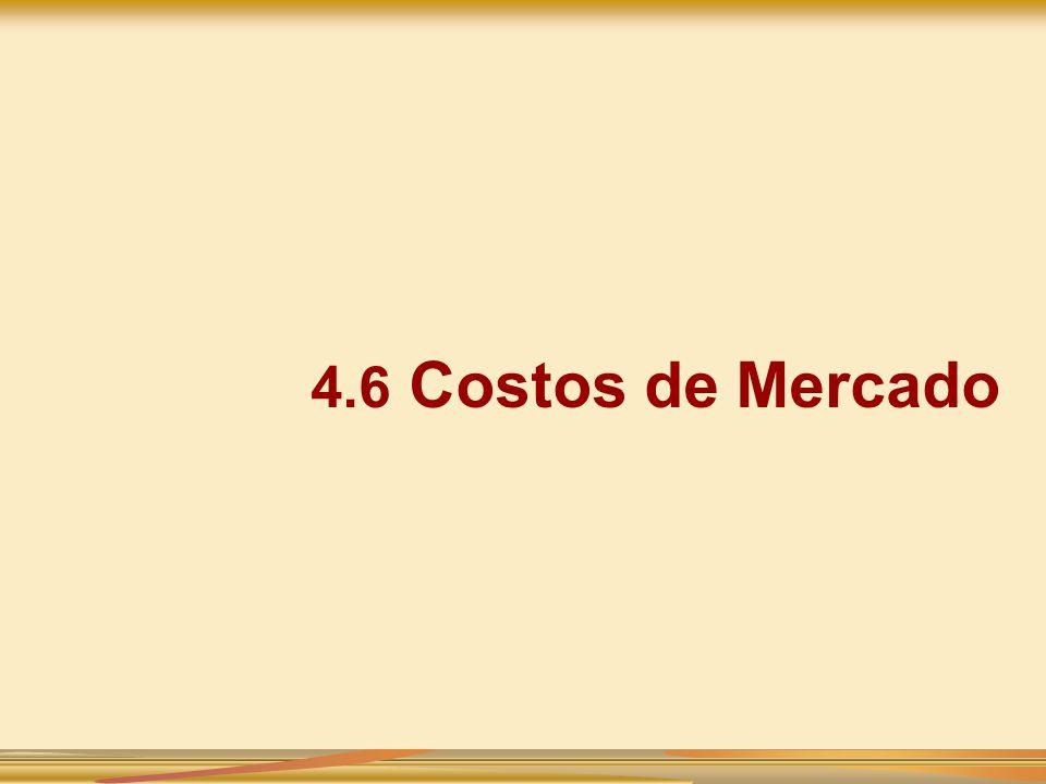 4.6 Costos de Mercado