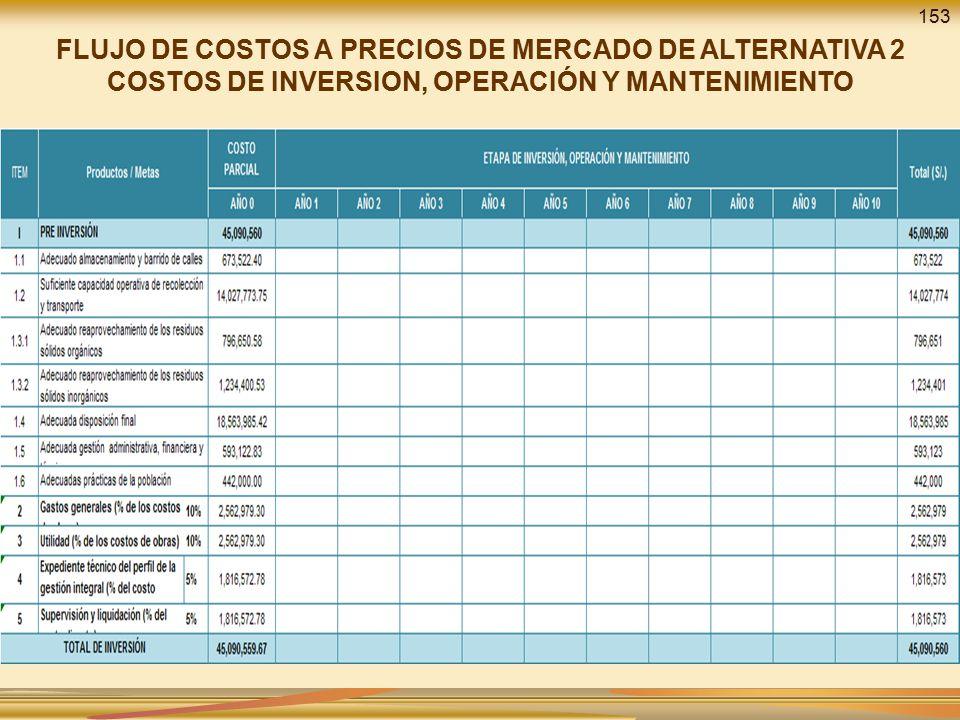 153 FLUJO DE COSTOS A PRECIOS DE MERCADO DE ALTERNATIVA 2 COSTOS DE INVERSION, OPERACIÓN Y MANTENIMIENTO.