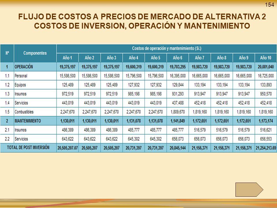 154 FLUJO DE COSTOS A PRECIOS DE MERCADO DE ALTERNATIVA 2 COSTOS DE INVERSION, OPERACIÓN Y MANTENIMIENTO.