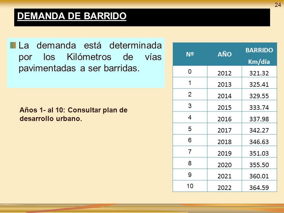 24 DEMANDA DE BARRIDO. La demanda está determinada por los Kilómetros de vías pavimentadas a ser barridas.
