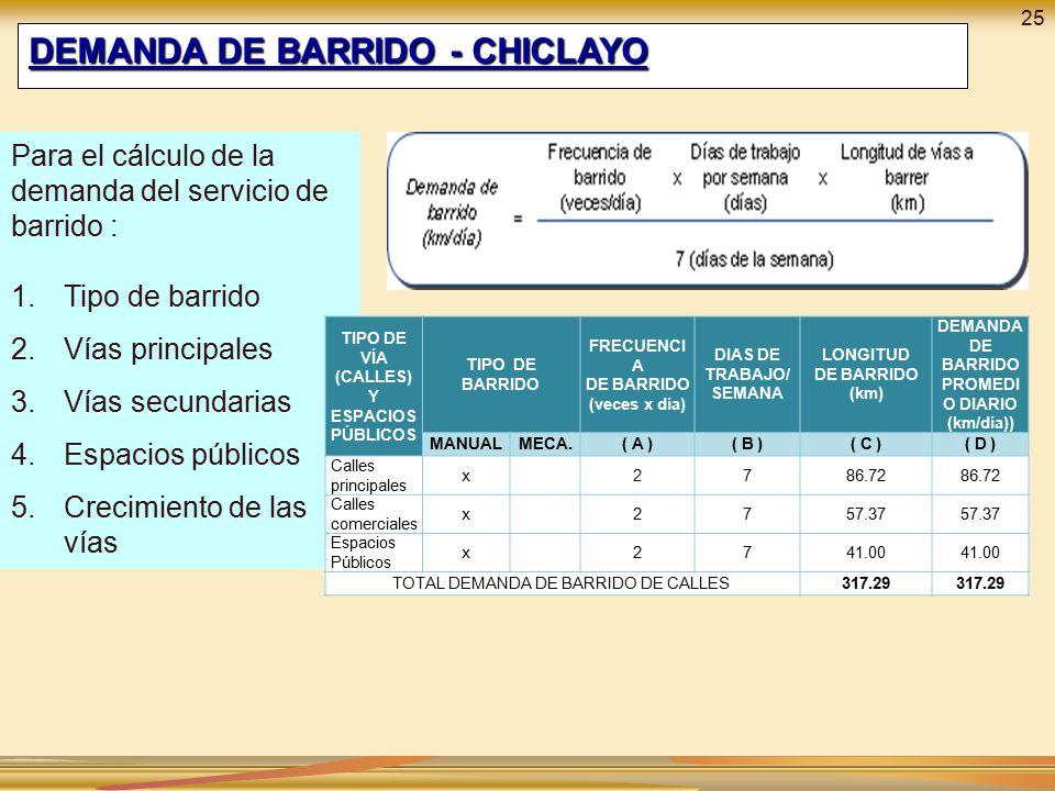 DEMANDA DE BARRIDO - CHICLAYO
