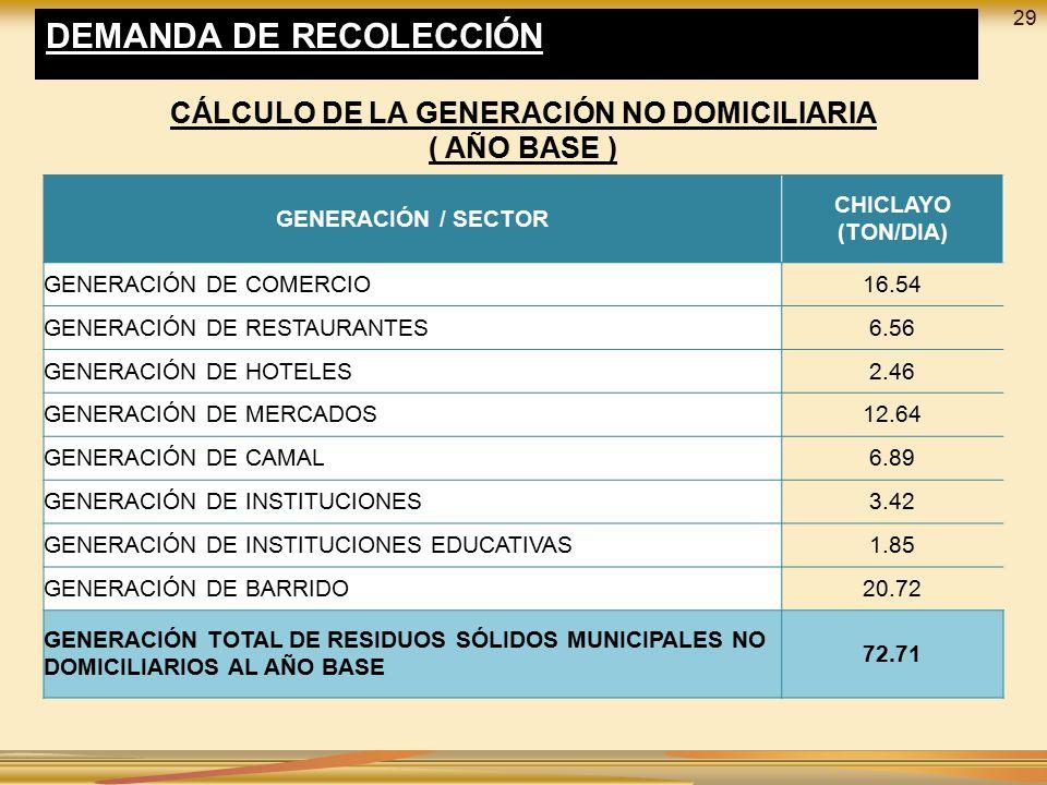 CÁLCULO DE LA GENERACIÓN NO DOMICILIARIA ( AÑO BASE )
