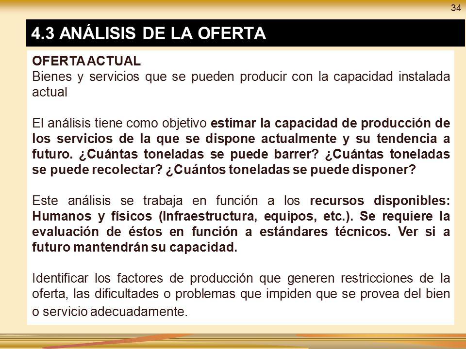 4.3 ANÁLISIS DE LA OFERTA OFERTA ACTUAL