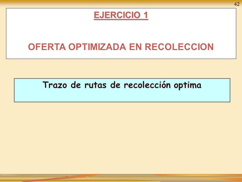 OFERTA OPTIMIZADA EN RECOLECCION Trazo de rutas de recolección optima