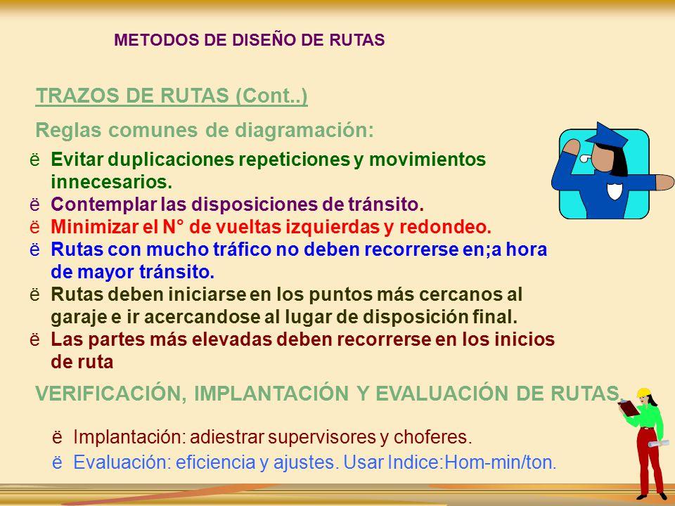 Reglas comunes de diagramación: