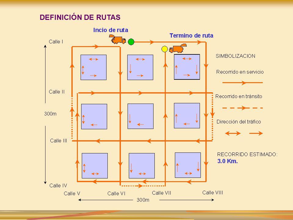 DEFINICIÓN DE RUTAS