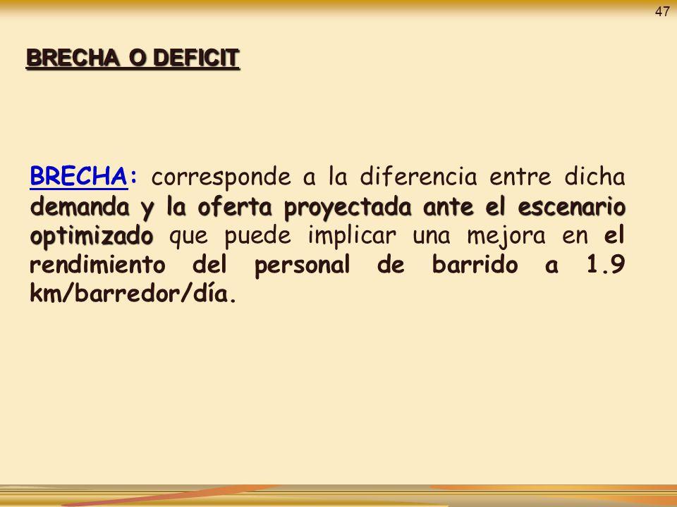47 BRECHA O DEFICIT.