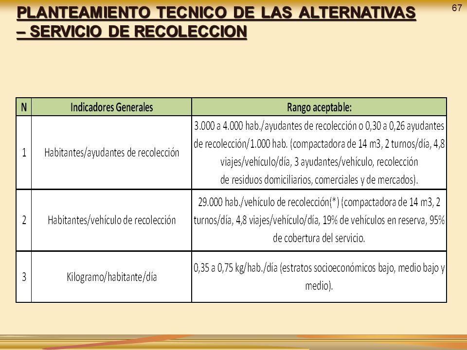 PLANTEAMIENTO TECNICO DE LAS ALTERNATIVAS – SERVICIO DE RECOLECCION