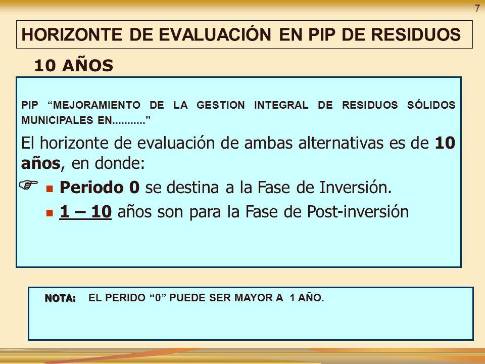 HORIZONTE DE EVALUACIÓN EN PIP DE RESIDUOS