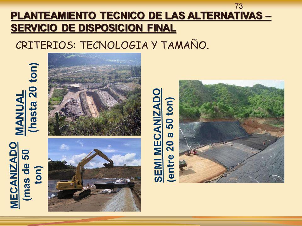 PLANTEAMIENTO TECNICO DE LAS ALTERNATIVAS – SERVICIO DE DISPOSICION FINAL