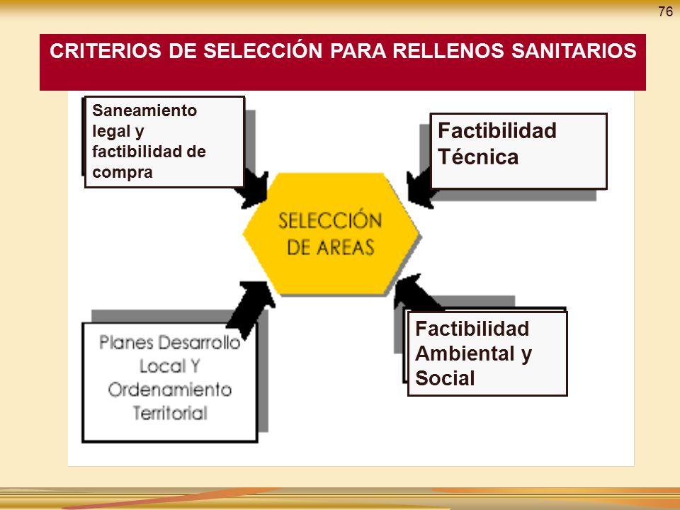 CRITERIOS DE SELECCIÓN PARA RELLENOS SANITARIOS