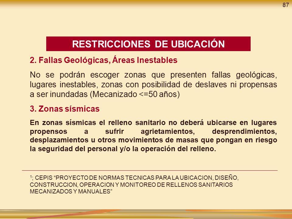 RESTRICCIONES DE UBICACIÓN