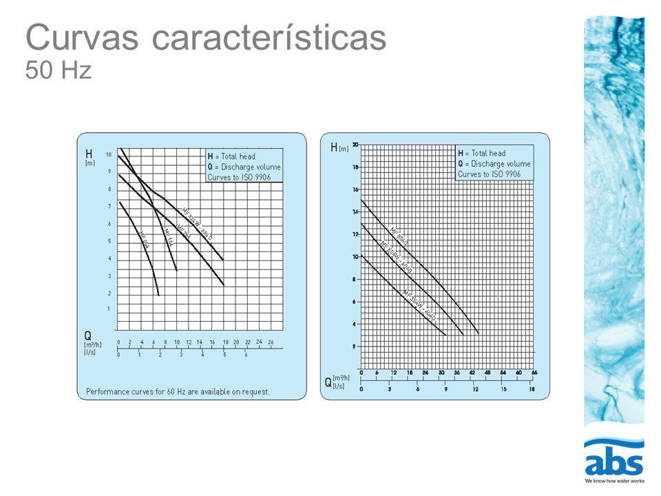 Curvas características 50 Hz