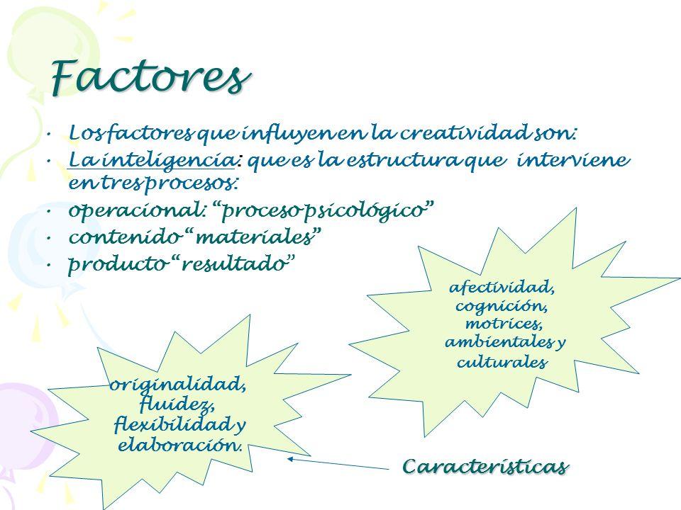 Factores Los factores que influyen en la creatividad son: