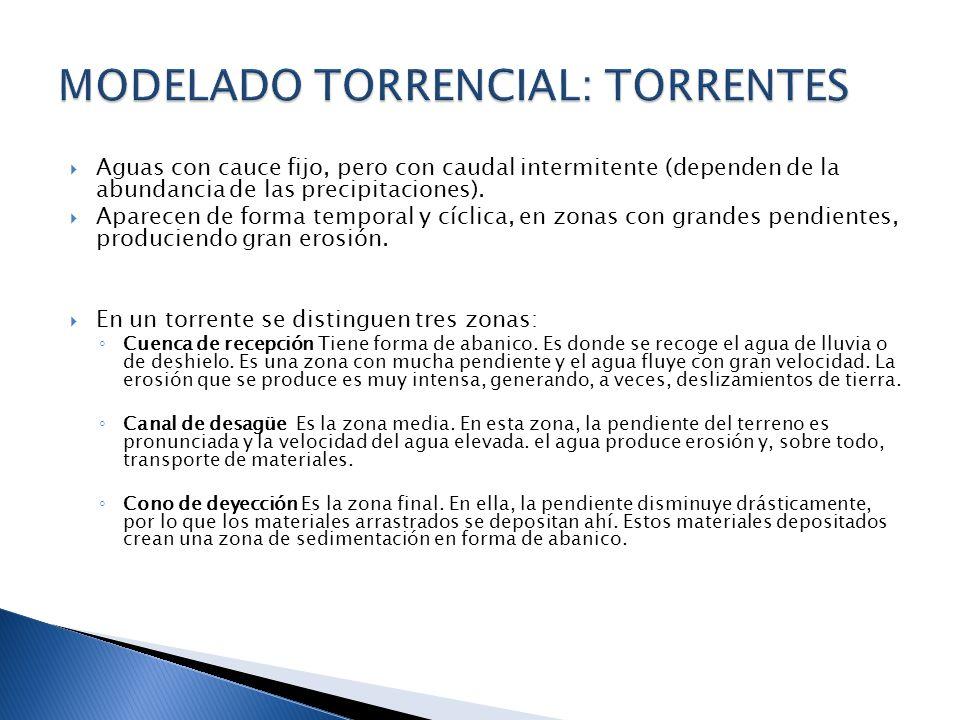 MODELADO TORRENCIAL: TORRENTES