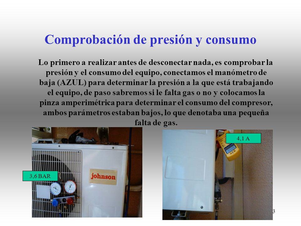 Comprobación de presión y consumo