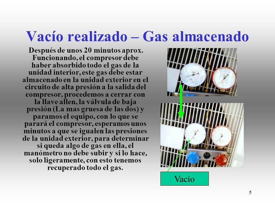 Vacío realizado – Gas almacenado