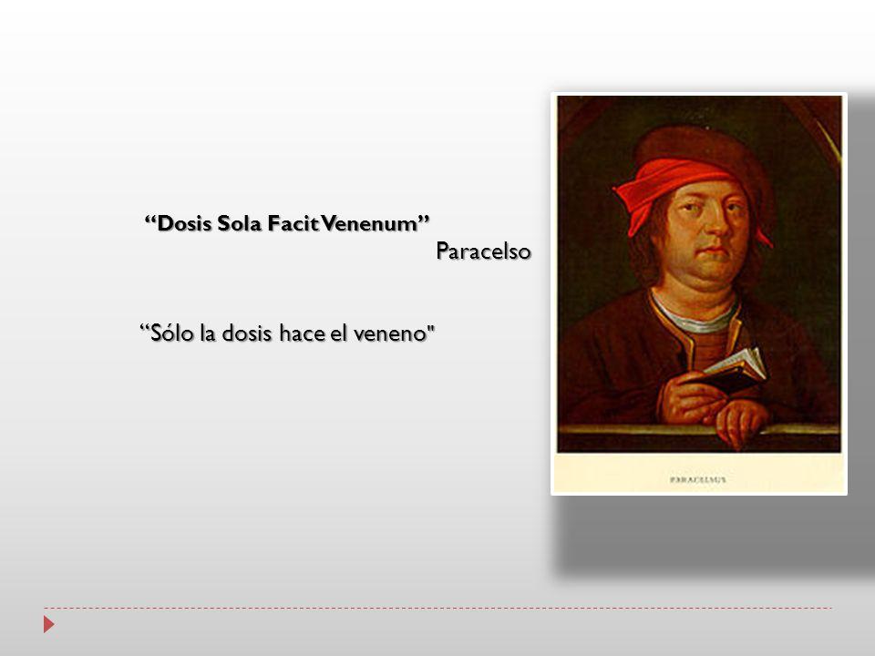 Dosis Sola Facit Venenum
