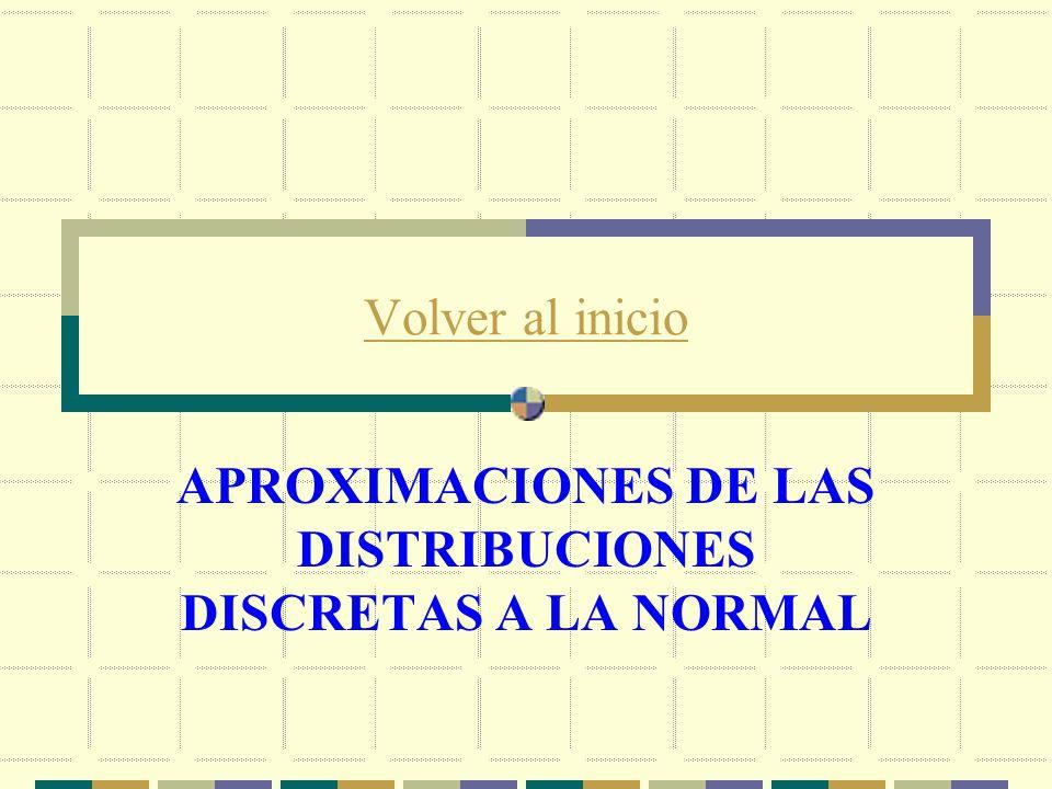 APROXIMACIONES DE LAS DISTRIBUCIONES DISCRETAS A LA NORMAL