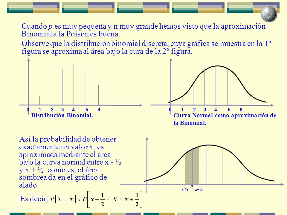 Cuando p es muy pequeña y n muy grande hemos visto que la aproximación Binomial a la Poison es buena.