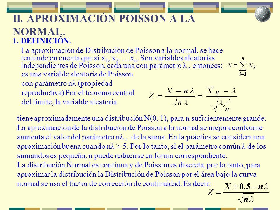 II. APROXIMACIÓN POISSON A LA NORMAL.