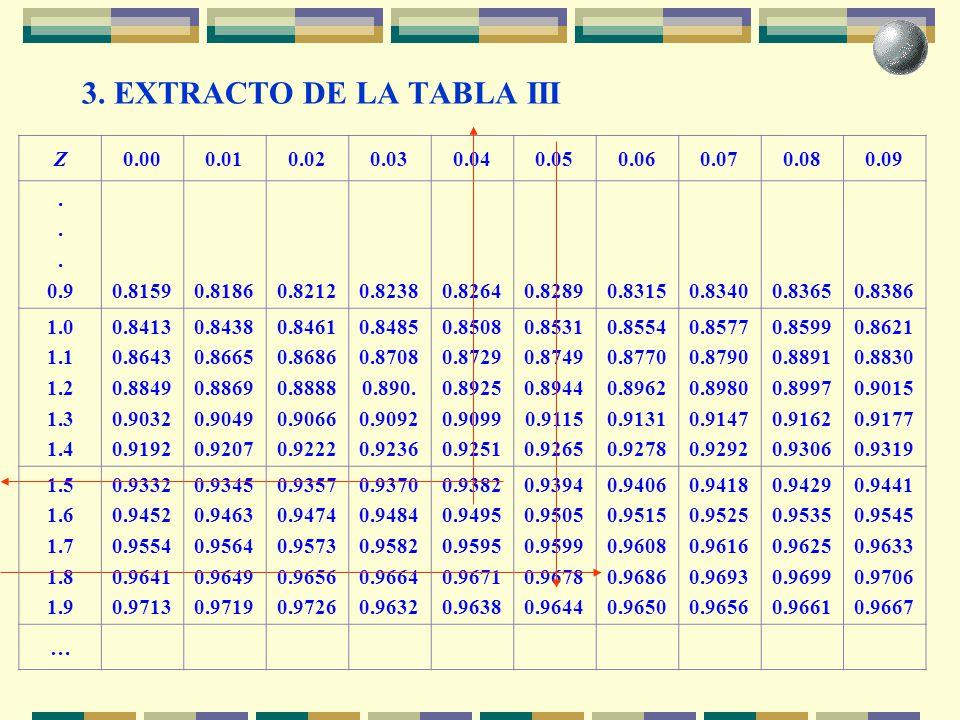 3. EXTRACTO DE LA TABLA III
