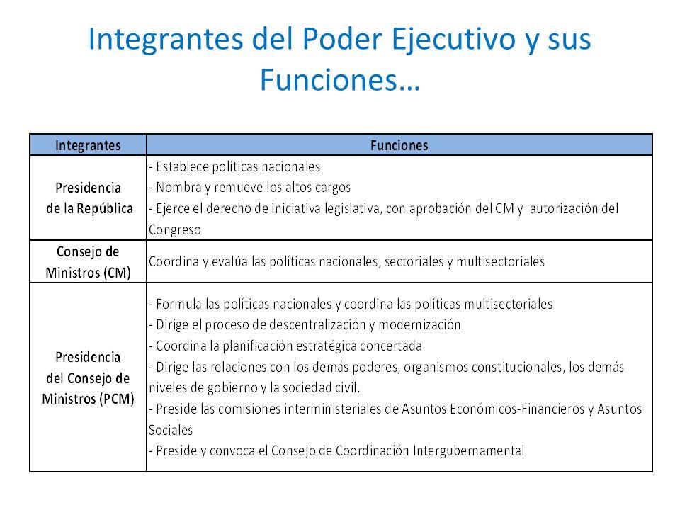 Integrantes del Poder Ejecutivo y sus Funciones…