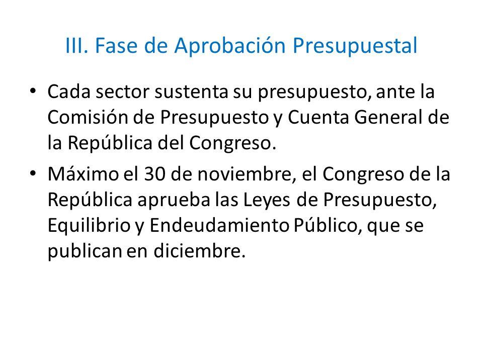 III. Fase de Aprobación Presupuestal