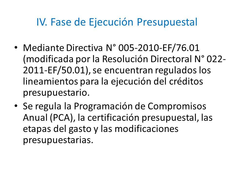 IV. Fase de Ejecución Presupuestal