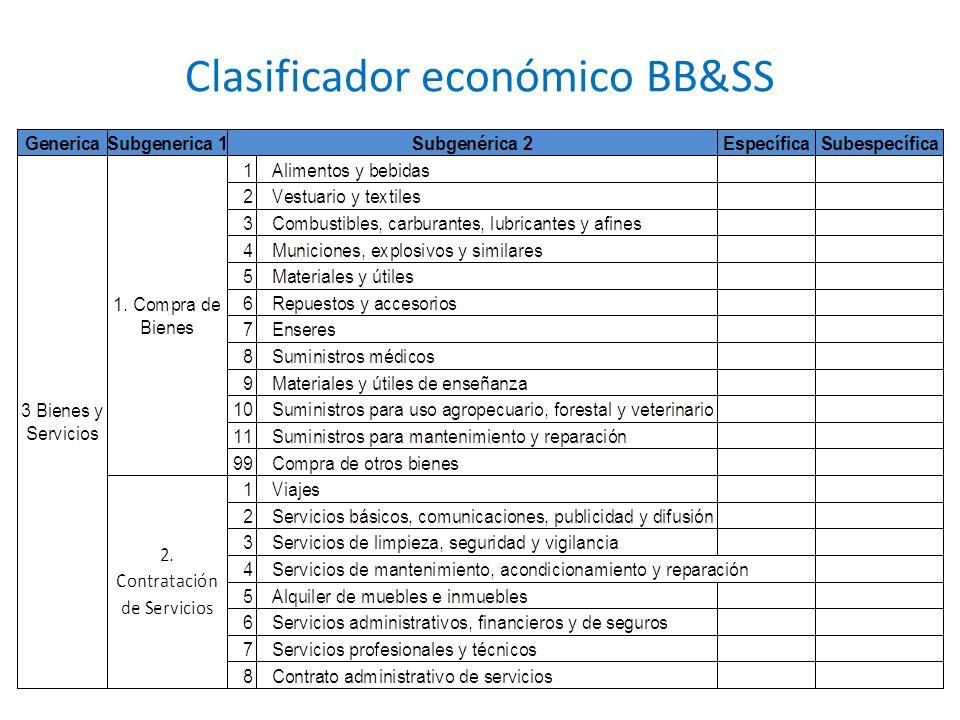 Clasificador económico BB&SS