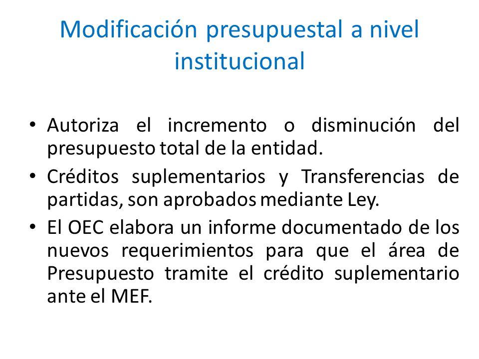Modificación presupuestal a nivel institucional