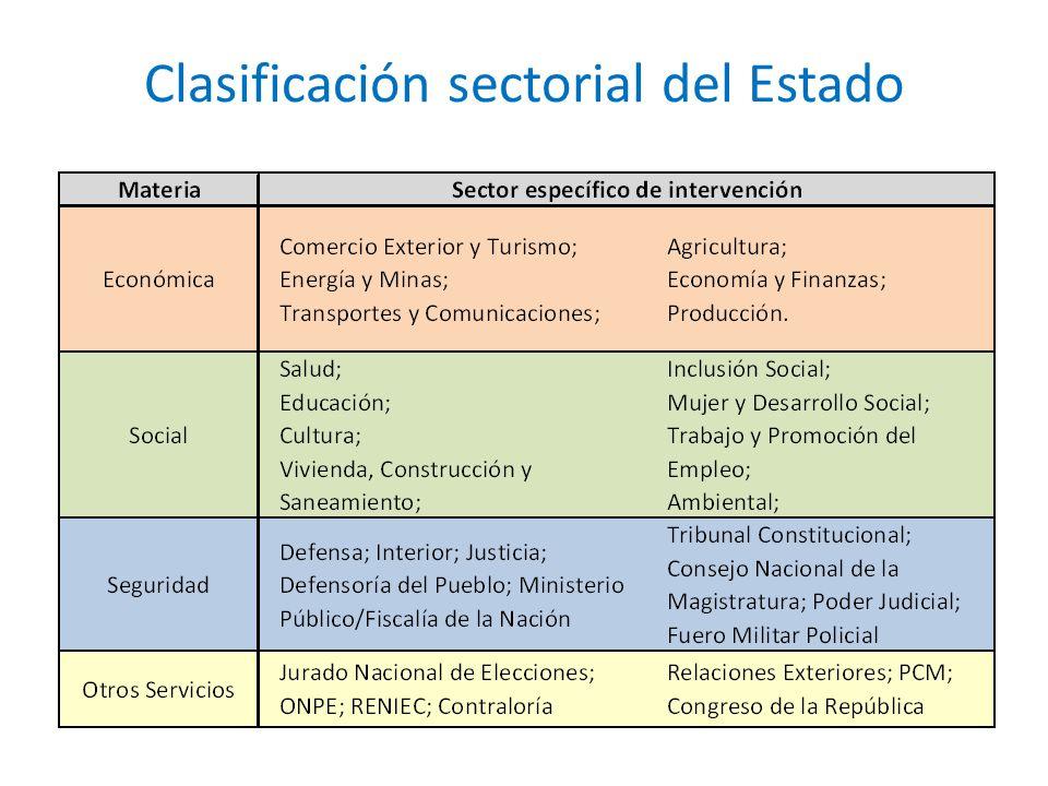 Clasificación sectorial del Estado