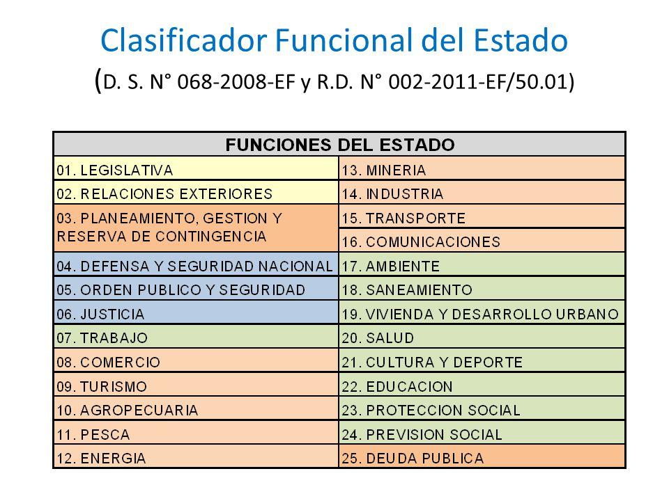 Clasificador Funcional del Estado (D. S. N° 068-2008-EF y R. D