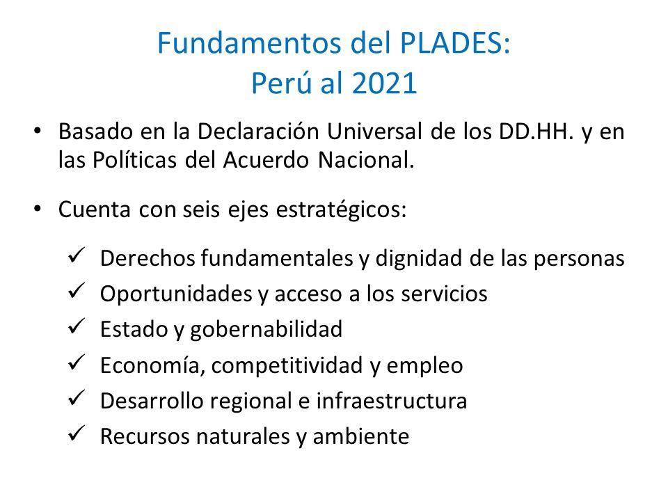 Fundamentos del PLADES: Perú al 2021